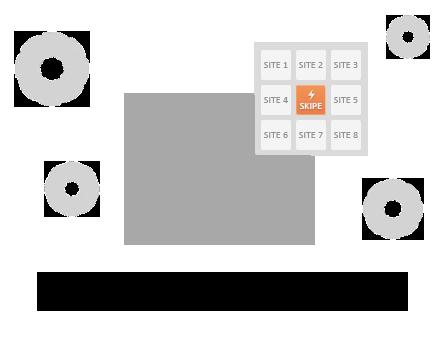 نصب و کانفیگ CloudLinux